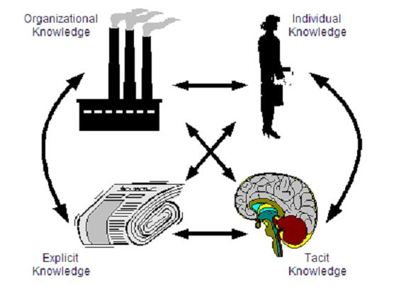 http://www.mcpressonline.com/articles/images/2002/Knowledge%20Management%20V4%20-%20MC%20Press%2007260400.jpg
