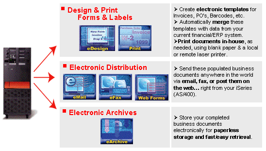 http://www.mcpressonline.com/articles/images/2002/MCPressArticleCut-c--041204%20V400.png