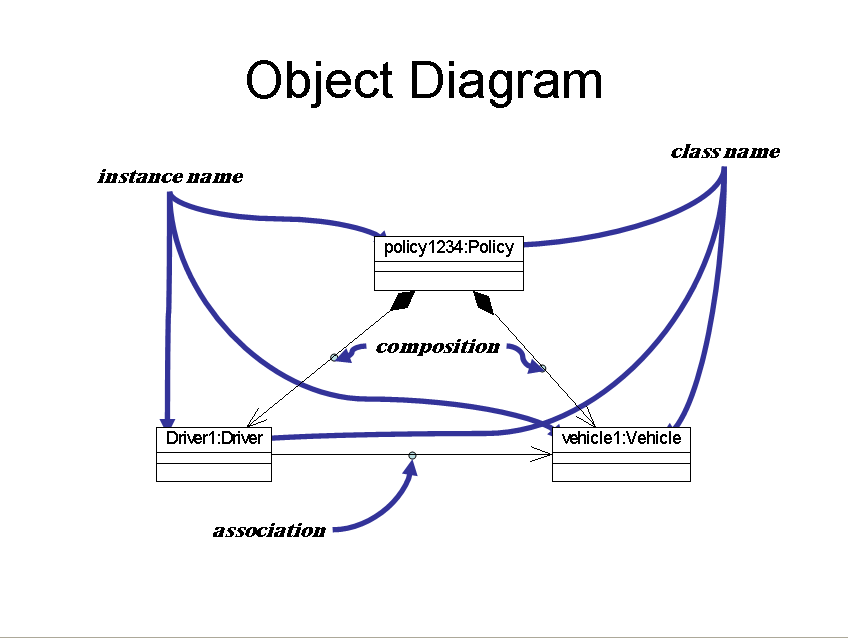 http://www.mcpressonline.com/articles/images/2002/Object%20Oriented%20DesignV402.png