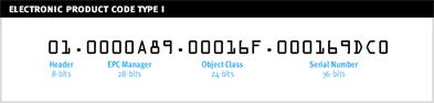 RFIDarticle110104V412.png