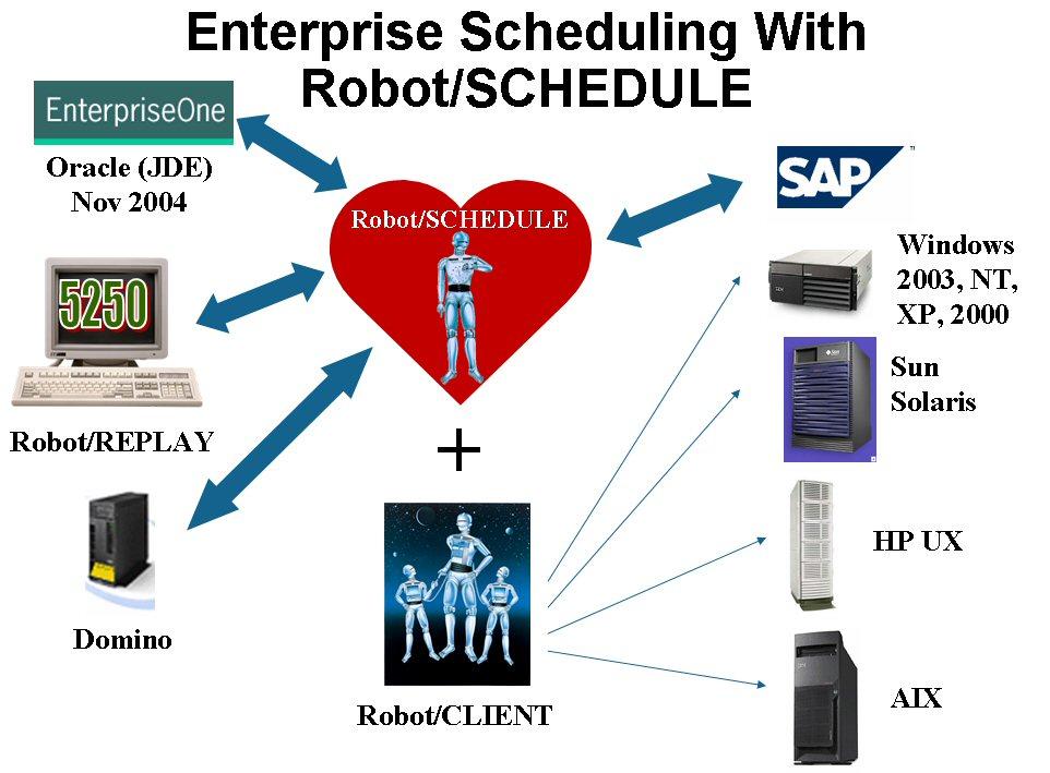 http://www.mcpressonline.com/articles/images/2002/TNT%20tech%20tip%208%20ent%20sched%20V4--12160500.jpg