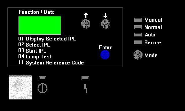 As400 Ipl Codes