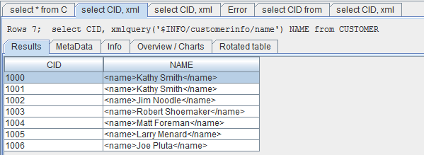 Practical SQL: DB2 at Home, Part 3, Using XML Data
