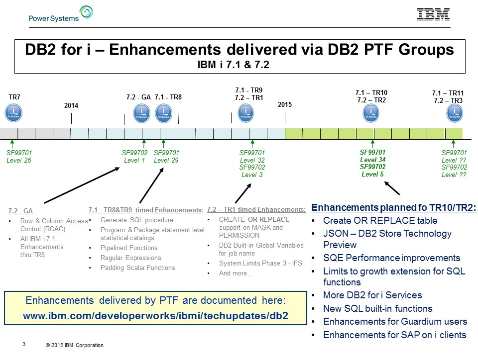 What's New in DB2 for i with TR2 for 7 2