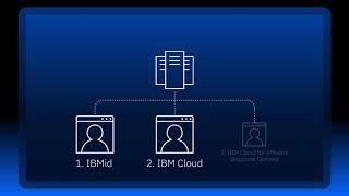 How to create an IBM Cloud account