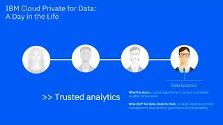 "IBM Cloud Private for Data ""Build your ladder to AI"" use case video"